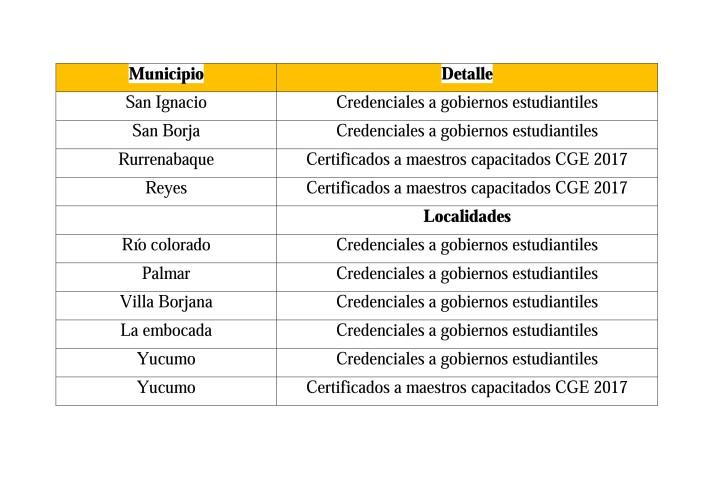 gobiernosestudiantiles_051016