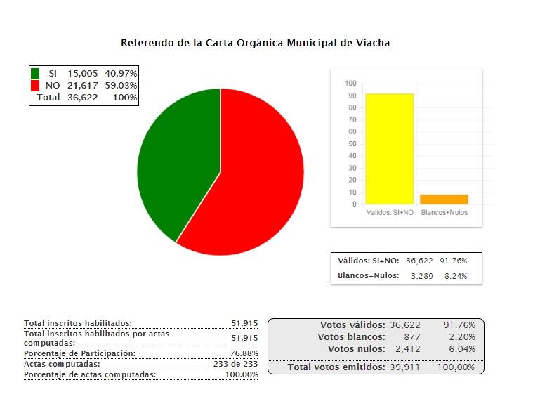 estadisticas_lp_reaco