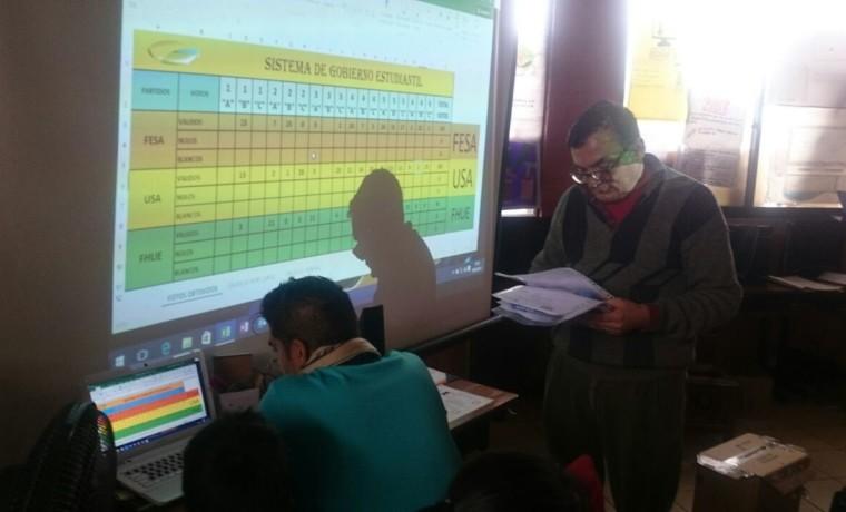 2. Elección en la unidad educativa Luis Honorato Salazar
