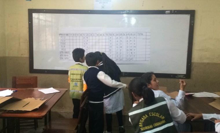 Elección en la unidad educativa Valle Hermoso. 4