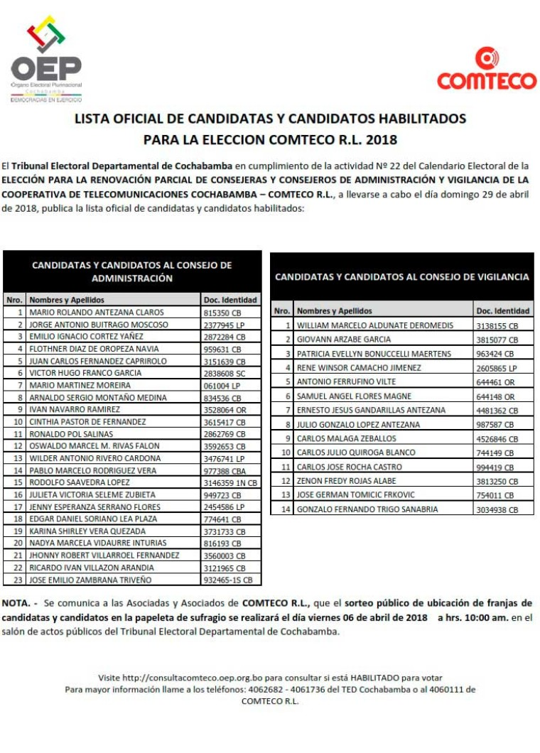 candidatos_COMTECO_2018
