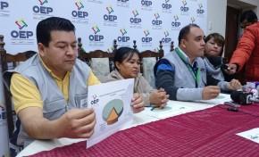 En el departamento de Tarija no habrá revocatorios de mandato