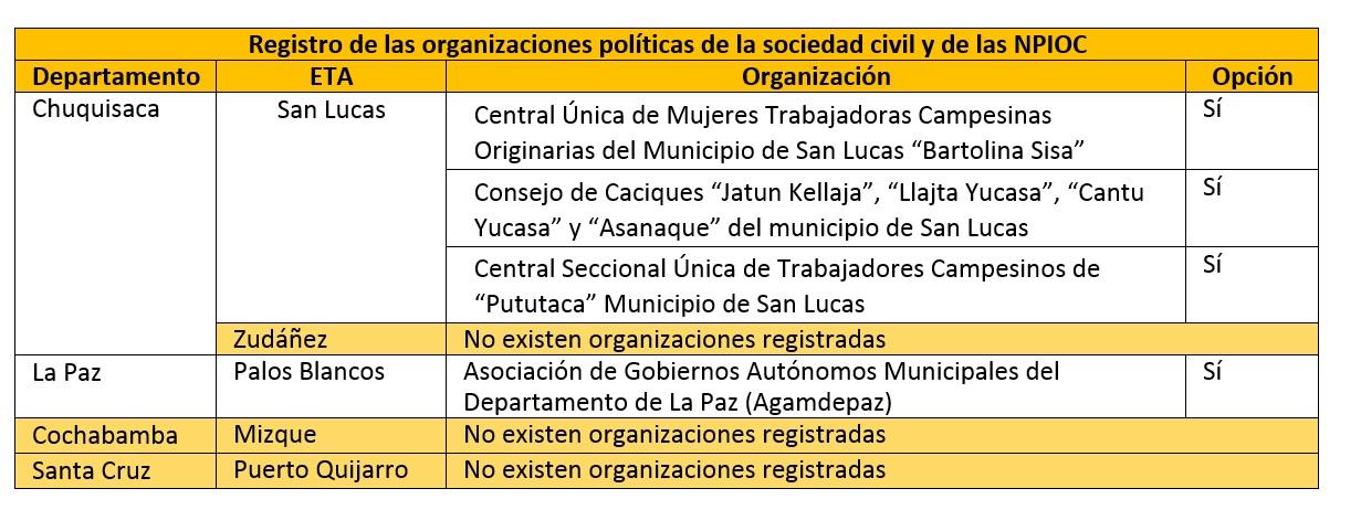 organizaciones-propaganda_241118