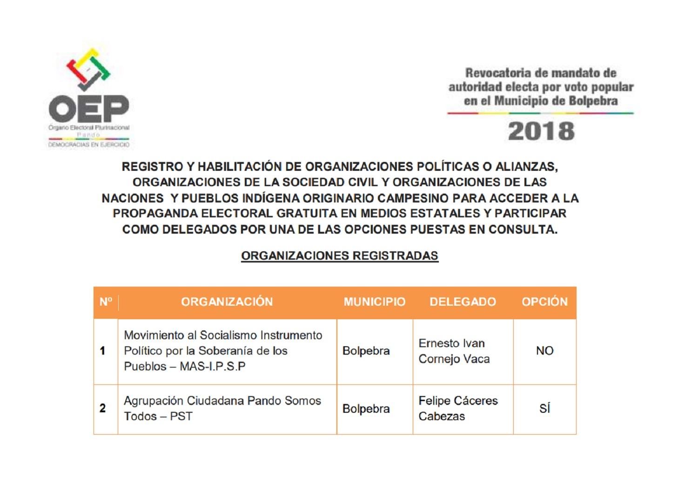 organizaciones_revocatoria_bolpebra_011118