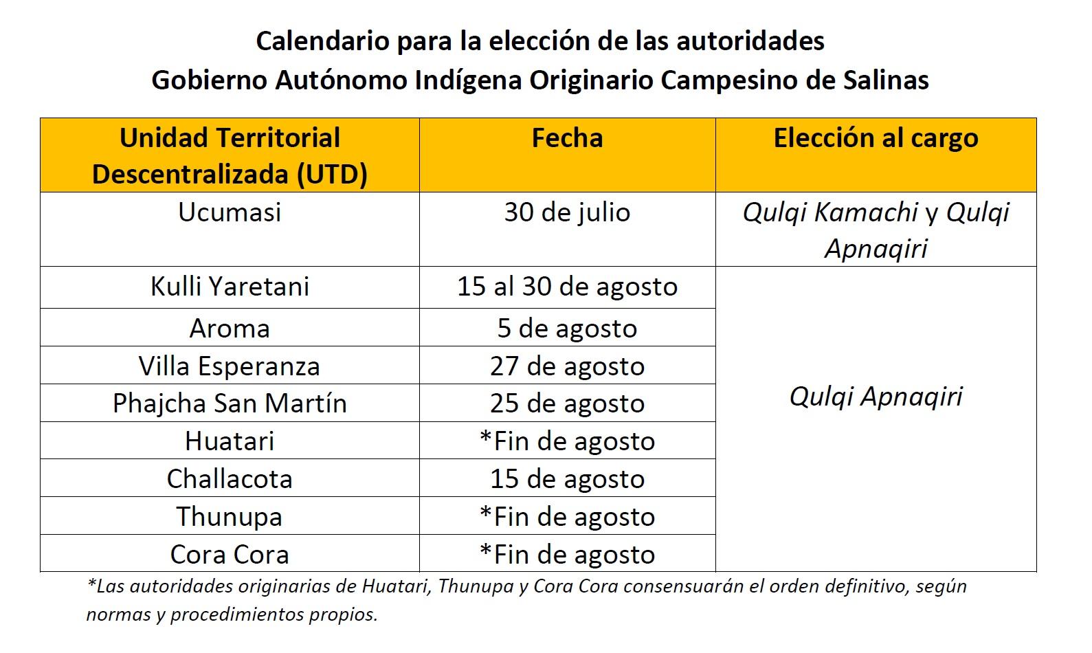 calendario_salinas_100719