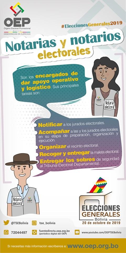 banner_notarios_300919