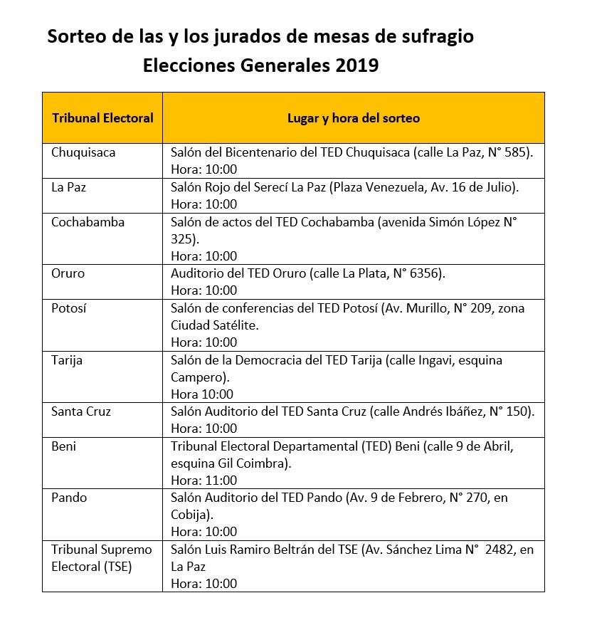sorteo_jurados_generales2019_170919_f1