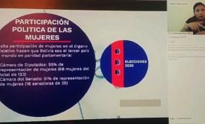 TED La Paz y PNUD evalúan la participación política de la mujer en el contexto del Covid-19