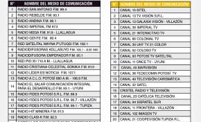 51 medios de comunicación habilitados para difundir propaganda electoral en Potosí