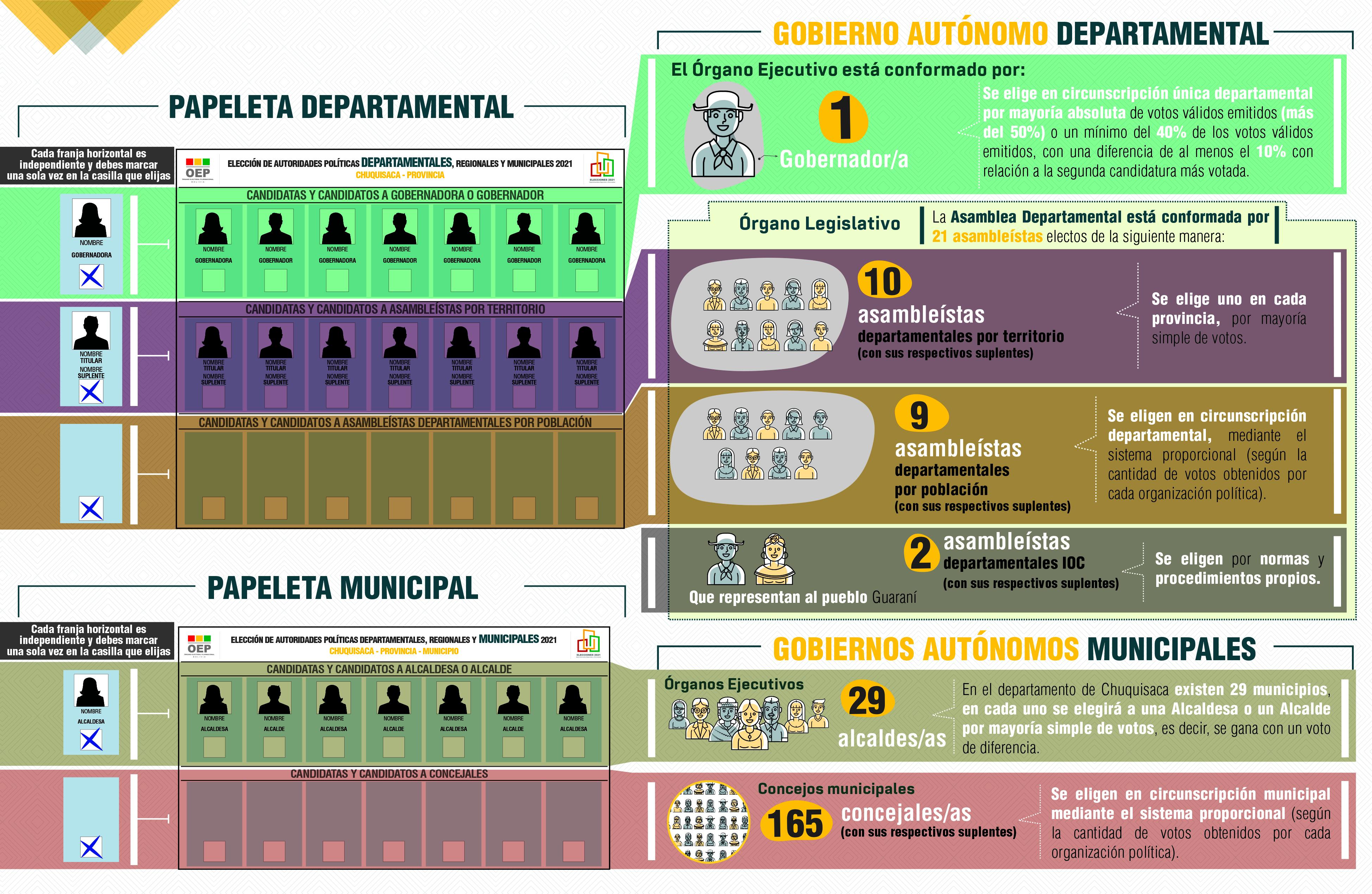 22-02-2021 diptico CHUQUISACA