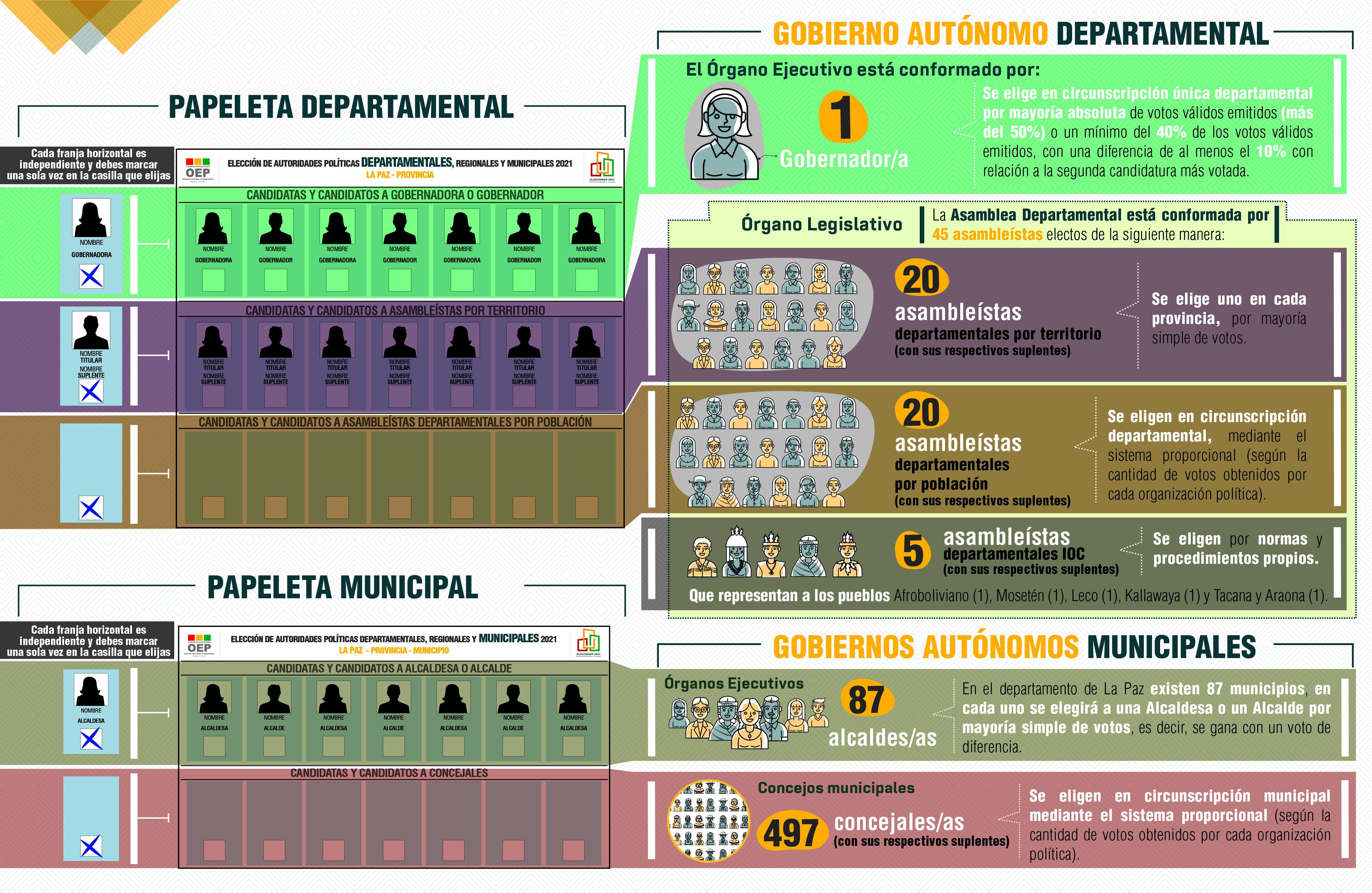 22-02-2020 diptico La Paz