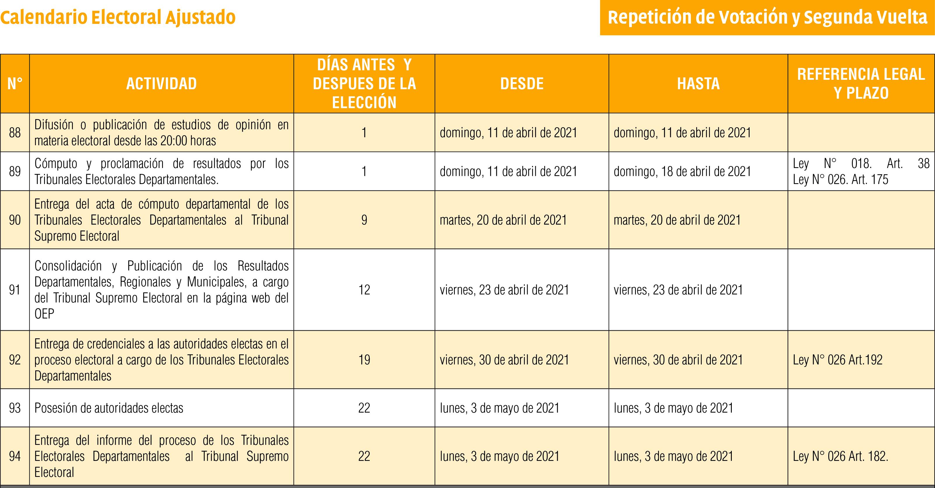 Calendario_Segunda_Vuelta_EDRM_2021-2
