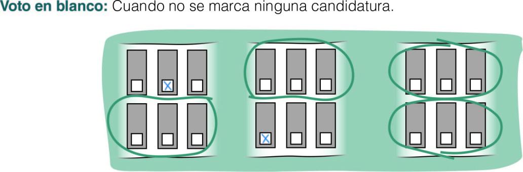 votoblanco