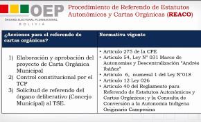 Autoridades municipales del Beni se informan sobre los procedimientos para solicitar la convocatoria a referendo autonómico