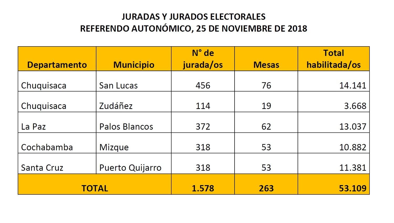 jurados_reaco2018_1