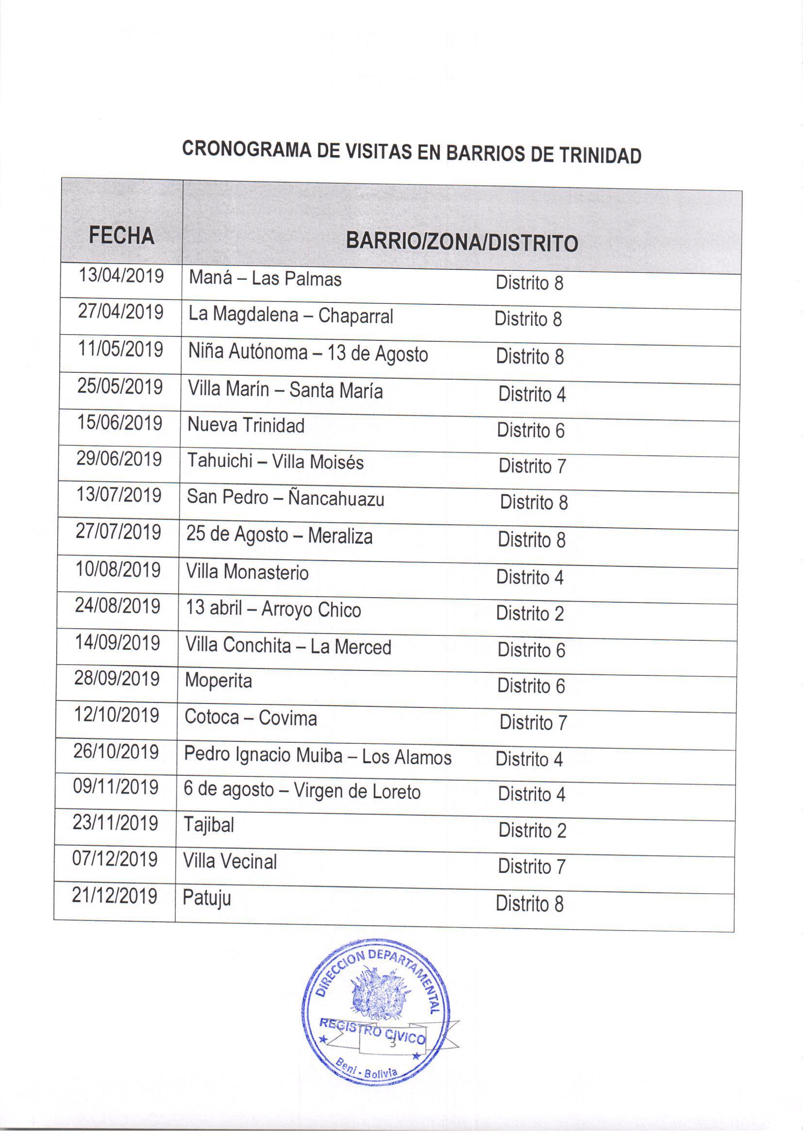 cronograma_serecientubarrio_beni_040419