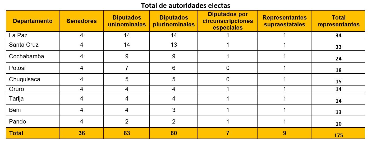 distirbucion_escanios_051019